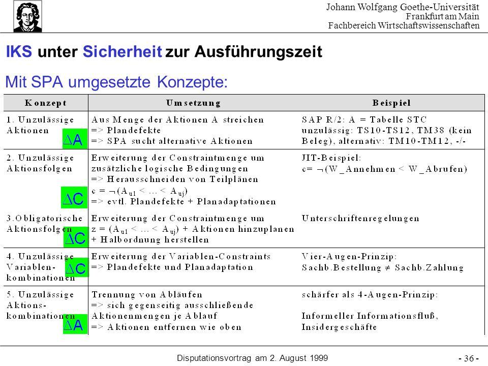 Johann Wolfgang Goethe-Universität Frankfurt am Main Fachbereich Wirtschaftswissenschaften Disputationsvortrag am 2. August 1999 - 36 - IKS unter Sich