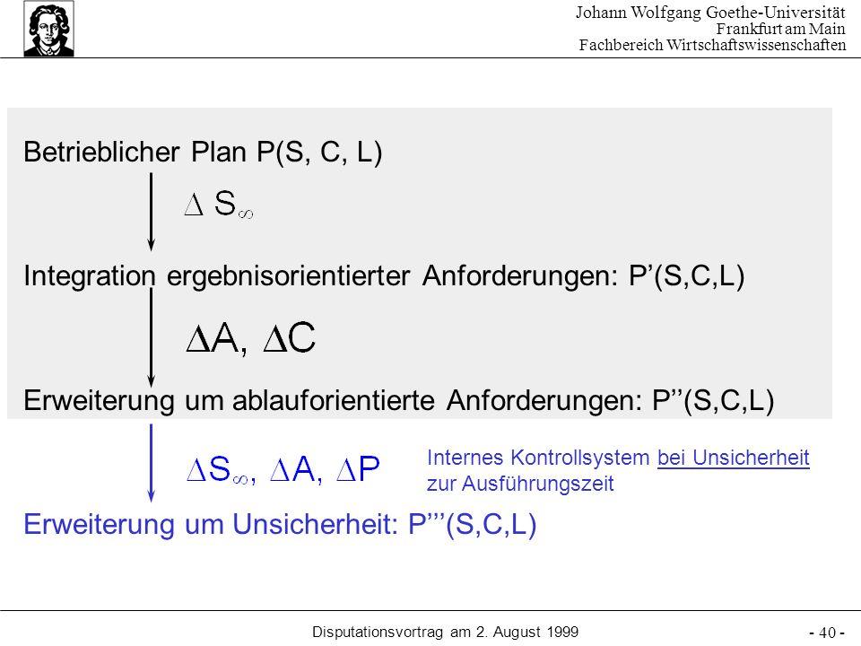 Johann Wolfgang Goethe-Universität Frankfurt am Main Fachbereich Wirtschaftswissenschaften Disputationsvortrag am 2. August 1999 - 40 - Betrieblicher