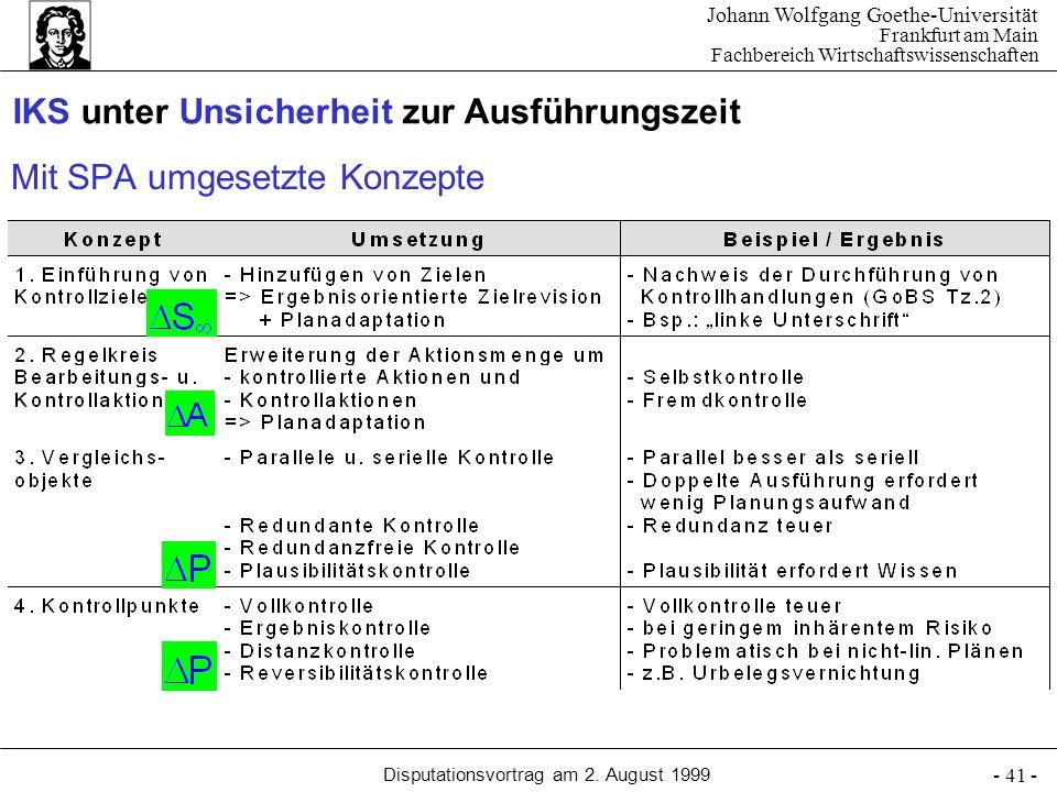 Johann Wolfgang Goethe-Universität Frankfurt am Main Fachbereich Wirtschaftswissenschaften Disputationsvortrag am 2. August 1999 - 41 - IKS unter Unsi