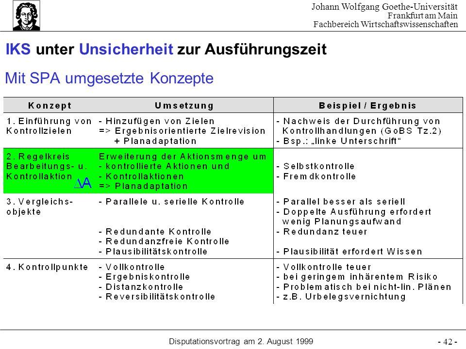 Johann Wolfgang Goethe-Universität Frankfurt am Main Fachbereich Wirtschaftswissenschaften Disputationsvortrag am 2. August 1999 - 42 - IKS unter Unsi