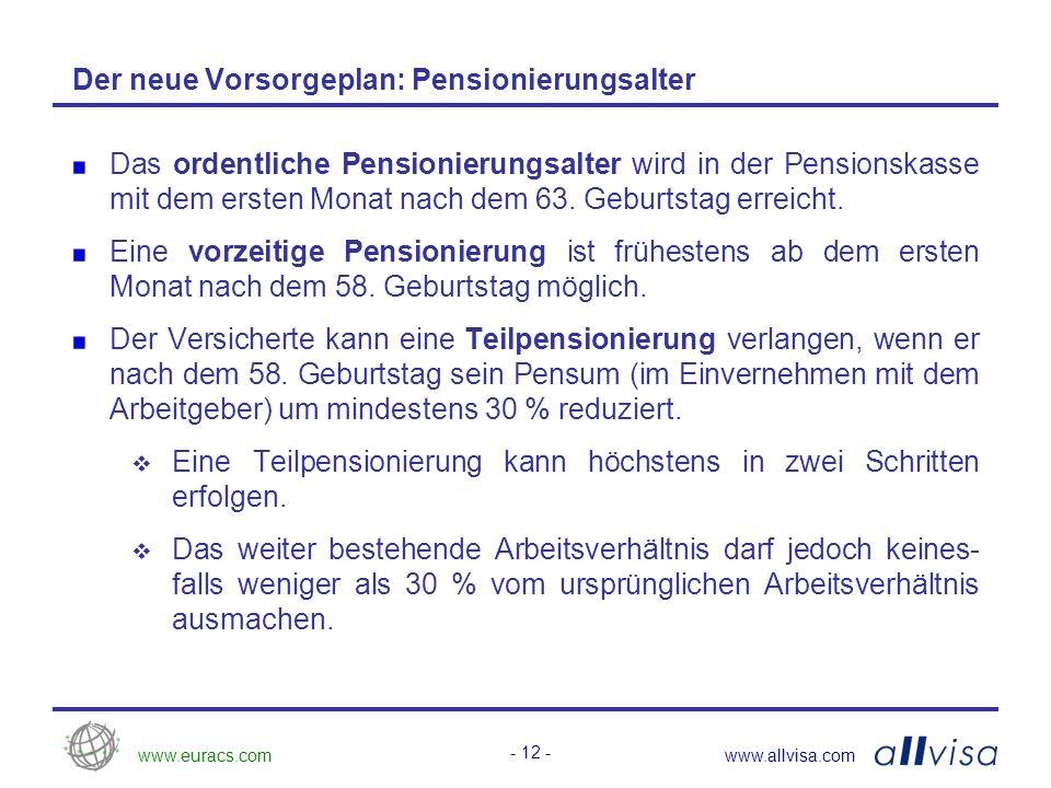 www.euracs.comwww.allvisa.com - 12 - Der neue Vorsorgeplan: Pensionierungsalter Das ordentliche Pensionierungsalter wird in der Pensionskasse mit dem ersten Monat nach dem 63.