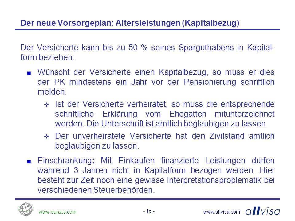 www.euracs.comwww.allvisa.com - 15 - Der neue Vorsorgeplan: Altersleistungen (Kapitalbezug) Der Versicherte kann bis zu 50 % seines Sparguthabens in Kapital- form beziehen.