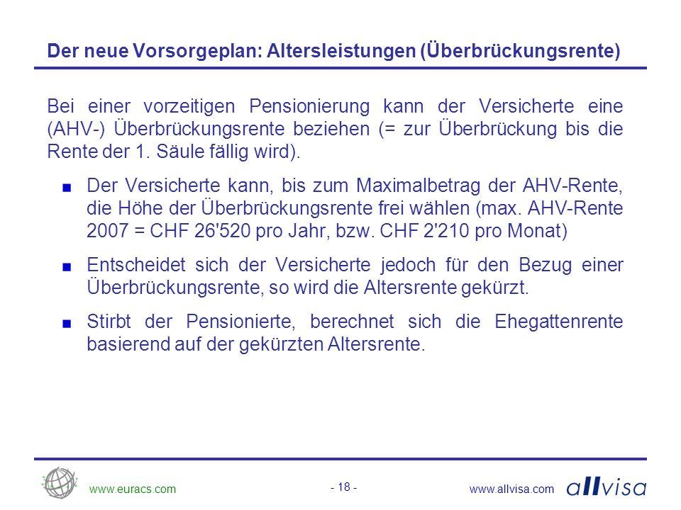 www.euracs.comwww.allvisa.com - 18 - Der neue Vorsorgeplan: Altersleistungen (Überbrückungsrente) Bei einer vorzeitigen Pensionierung kann der Versicherte eine (AHV-) Überbrückungsrente beziehen (= zur Überbrückung bis die Rente der 1.