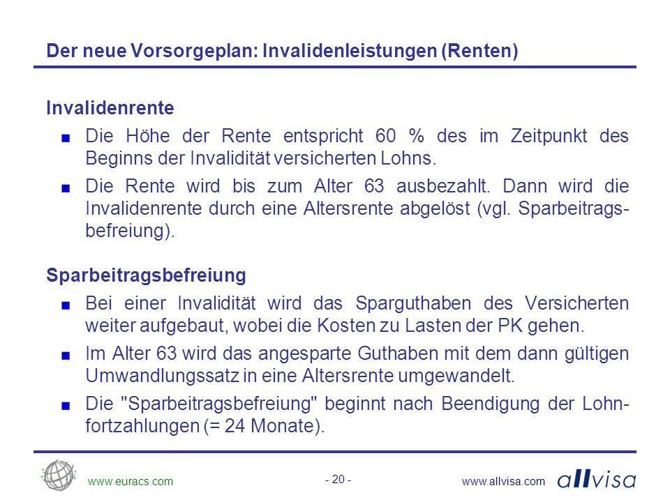 www.euracs.comwww.allvisa.com - 20 - Der neue Vorsorgeplan: Invalidenleistungen (Renten) Invalidenrente Die Höhe der Rente entspricht 60 % des im Zeitpunkt des Beginns der Invalidität versicherten Lohns.