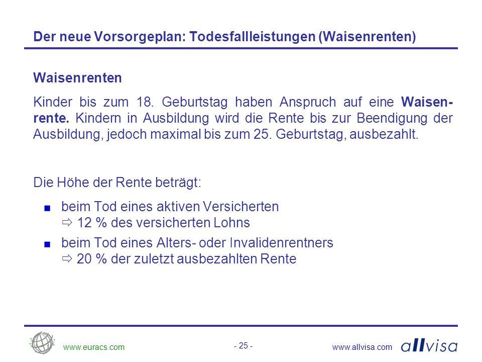 www.euracs.comwww.allvisa.com - 25 - Der neue Vorsorgeplan: Todesfallleistungen (Waisenrenten) Waisenrenten Kinder bis zum 18.