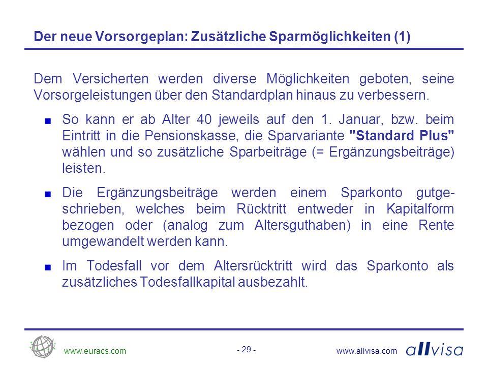www.euracs.comwww.allvisa.com - 29 - Der neue Vorsorgeplan: Zusätzliche Sparmöglichkeiten (1) Dem Versicherten werden diverse Möglichkeiten geboten, seine Vorsorgeleistungen über den Standardplan hinaus zu verbessern.