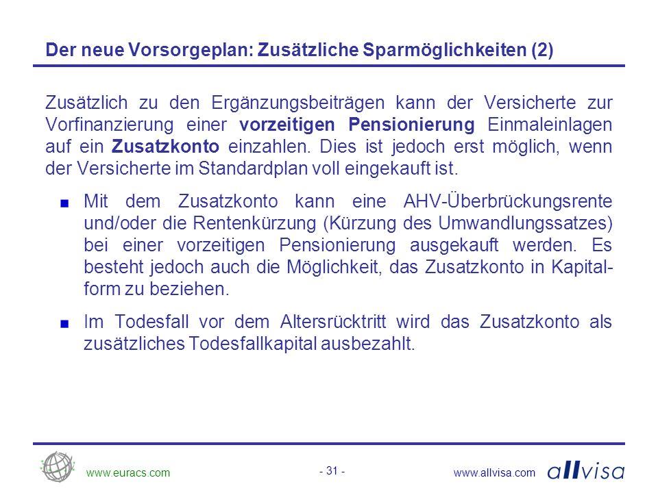 www.euracs.comwww.allvisa.com - 31 - Der neue Vorsorgeplan: Zusätzliche Sparmöglichkeiten (2) Zusätzlich zu den Ergänzungsbeiträgen kann der Versicherte zur Vorfinanzierung einer vorzeitigen Pensionierung Einmaleinlagen auf ein Zusatzkonto einzahlen.