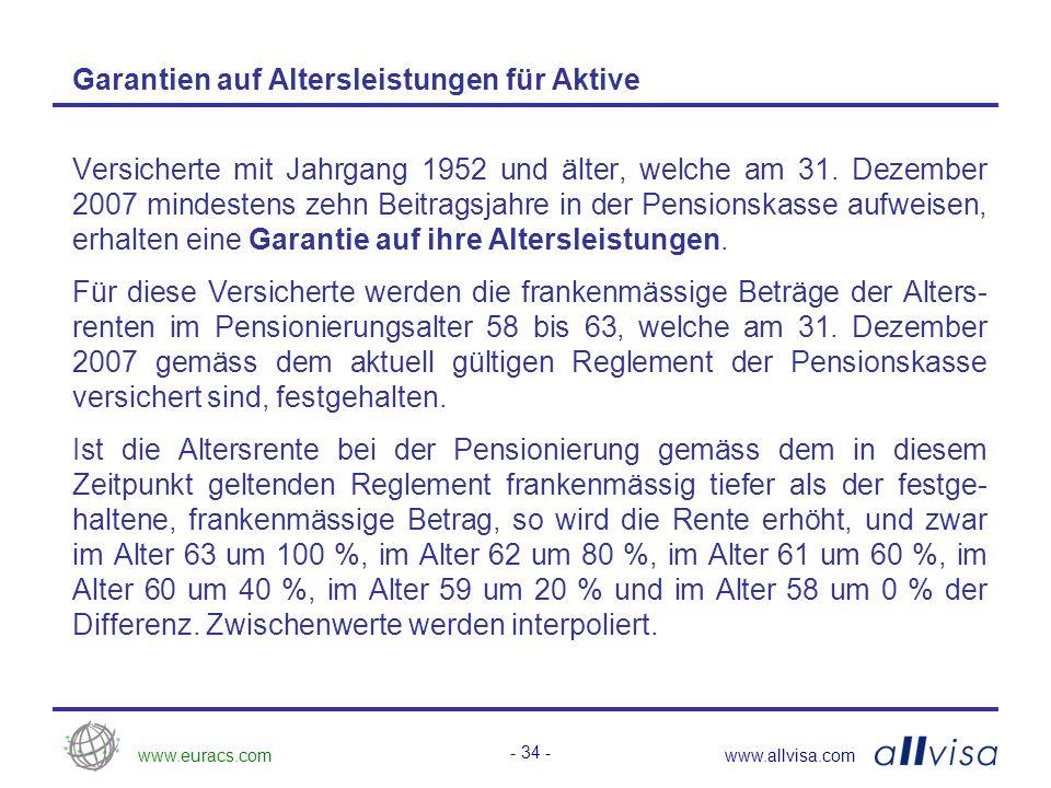 www.euracs.comwww.allvisa.com - 34 - Garantien auf Altersleistungen für Aktive Versicherte mit Jahrgang 1952 und älter, welche am 31.