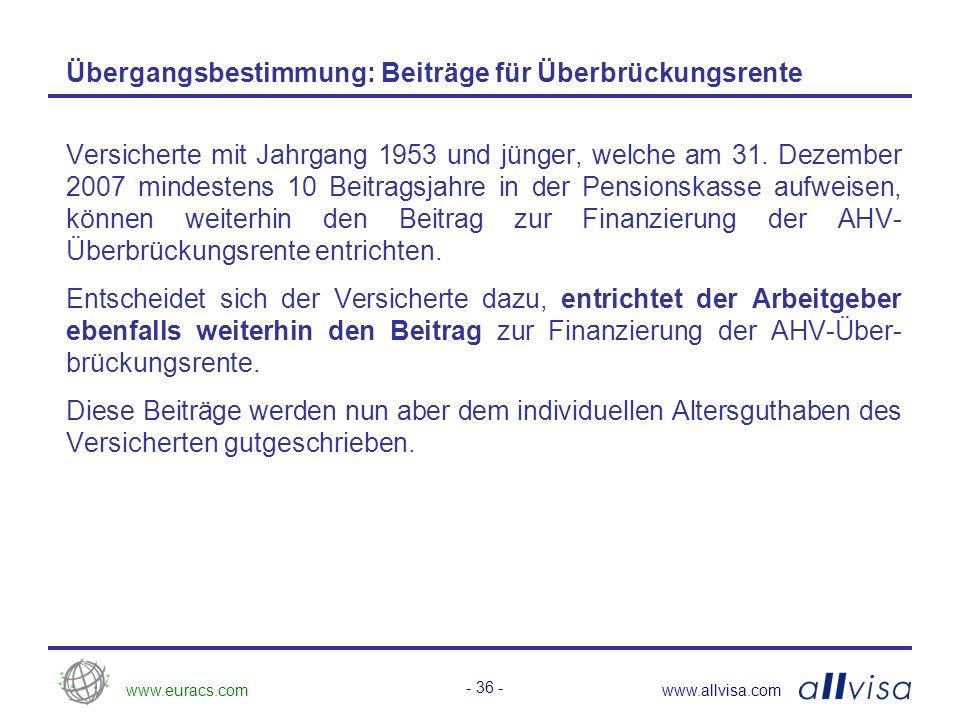 www.euracs.comwww.allvisa.com - 36 - Übergangsbestimmung: Beiträge für Überbrückungsrente Versicherte mit Jahrgang 1953 und jünger, welche am 31.