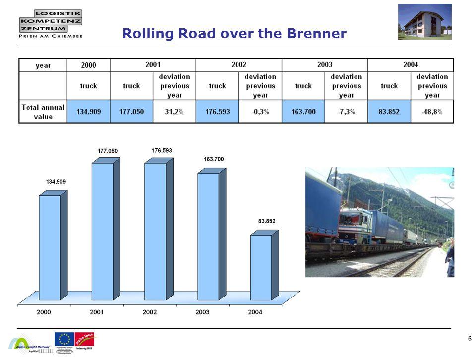 17http://www.bmvbw.de/Anlage13252/Aktionsplan-zum-Alpentransit.pdf 2.