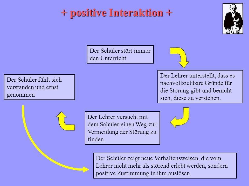 + positive Interaktion + Der Schüler stört immer den Unterricht Der Lehrer unterstellt, dass es nachvollziehbare Gründe für die Störung gibt und bemüh