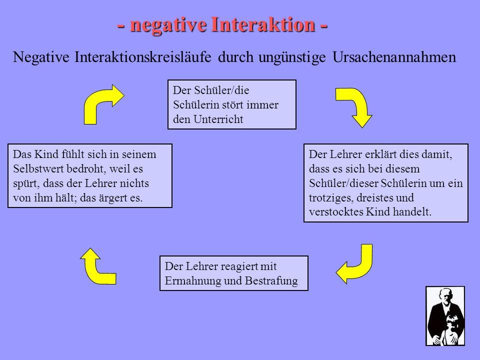 - negative Interaktion - Negative Interaktionskreisläufe durch ungünstige Ursachenannahmen Der Schüler/die Schülerin stört immer den Unterricht Der Le