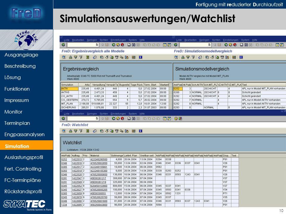 F ertigung mit re duzierter D urchlaufzeit 10 Ausgangslage Beschreibung Lösung Funktionen Impressum Monitor Terminplan Engpassanalysen Simulation Ausl