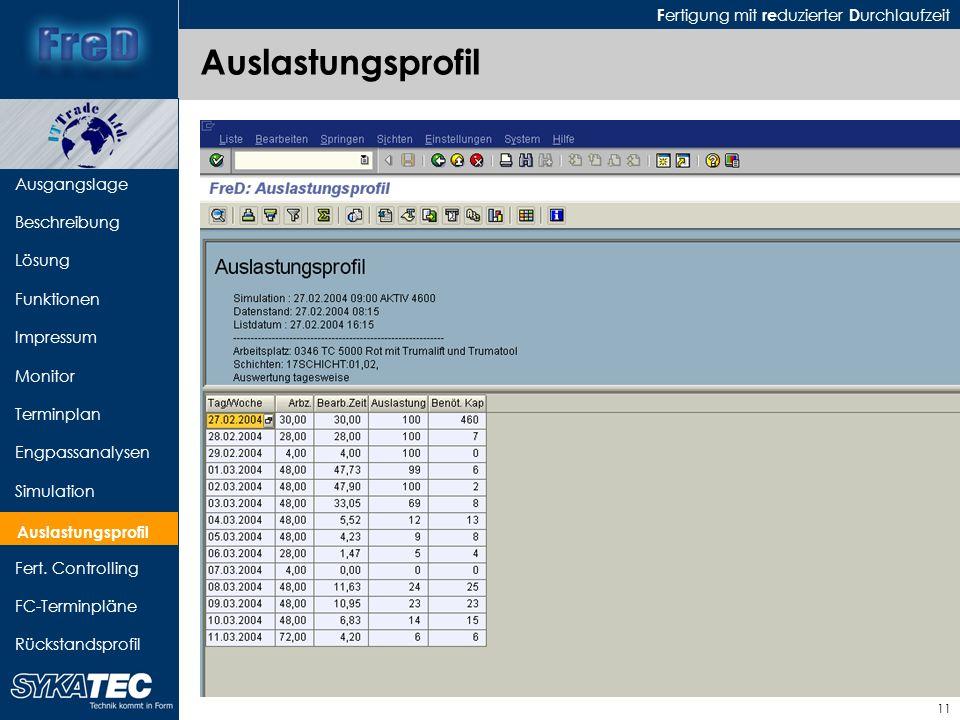 F ertigung mit re duzierter D urchlaufzeit 11 Ausgangslage Beschreibung Lösung Funktionen Impressum Monitor Terminplan Engpassanalysen Simulation Ausl