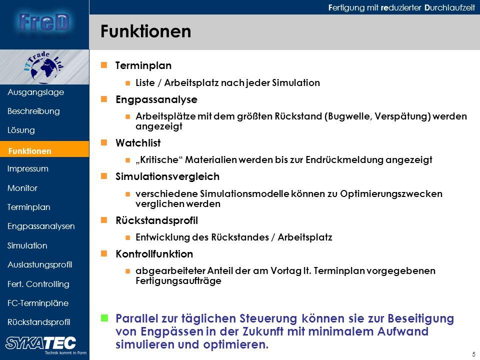 F ertigung mit re duzierter D urchlaufzeit 6 Ausgangslage Beschreibung Lösung Funktionen Impressum Monitor Terminplan Engpassanalysen Simulation Auslastungsprofil Fert.