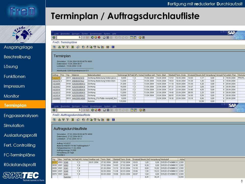F ertigung mit re duzierter D urchlaufzeit 9 Ausgangslage Beschreibung Lösung Funktionen Impressum Monitor Terminplan Engpassanalysen Simulation Auslastungsprofil Fert.