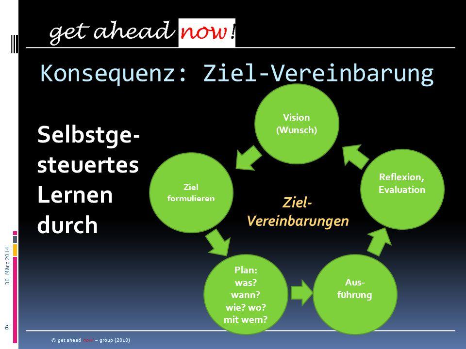 30. März 2014 6 Konsequenz: Ziel-Vereinbarung © get ahead-now! – group (2010) Selbstge- steuertes Lernen durch Vision (Wunsch) Ziel formulieren Plan: