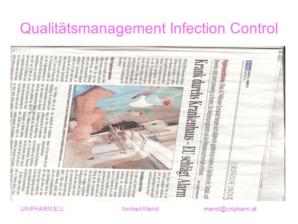 Qualitätsmanagement Infection Control UNIPHARM E.U. Norbert Mandl mandl@unipharm.at