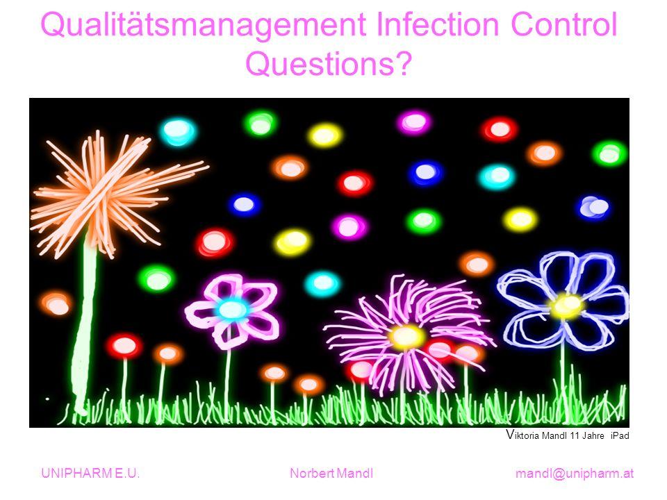 Qualitätsmanagement Infection Control Questions? V iktoria Mandl 11 Jahre iPad UNIPHARM E.U. Norbert Mandl mandl@unipharm.at