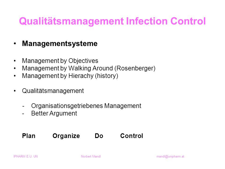 Qualitätsmanagement Infection Control Managementsysteme Management by Objectives Management by Walking Around (Rosenberger) Management by Hierachy (hi