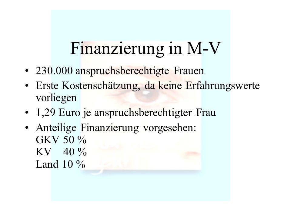Finanzierung in M-V 230.000 anspruchsberechtigte Frauen Erste Kostenschätzung, da keine Erfahrungswerte vorliegen 1,29 Euro je anspruchsberechtigter F