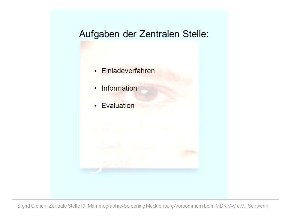 Aufgaben der Zentralen Stelle: Einladeverfahren Information Evaluation Sigrid Gierich, Zentrale Stelle für Mammographie-Screening Mecklenburg-Vorpomme