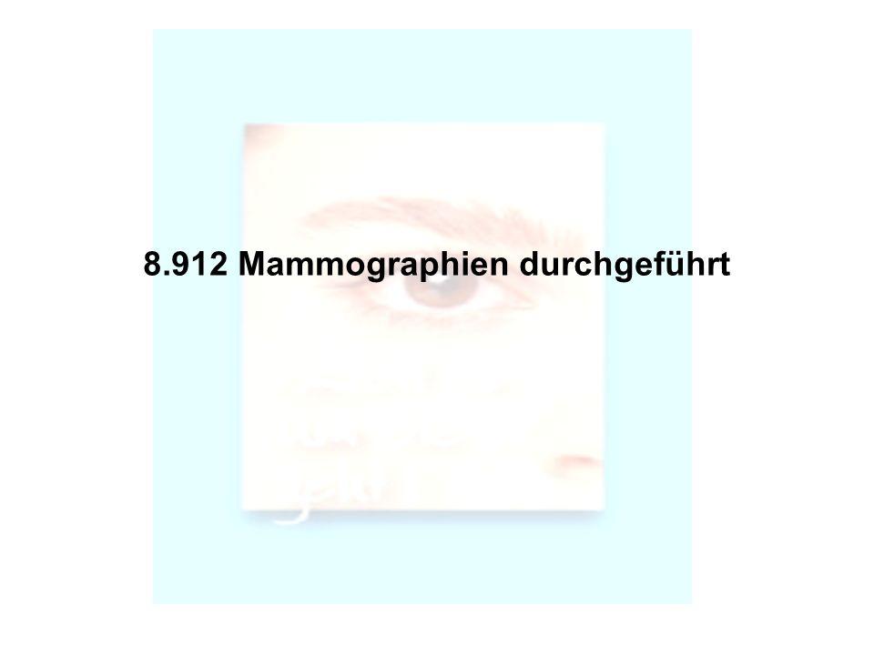 8.912 Mammographien durchgeführt