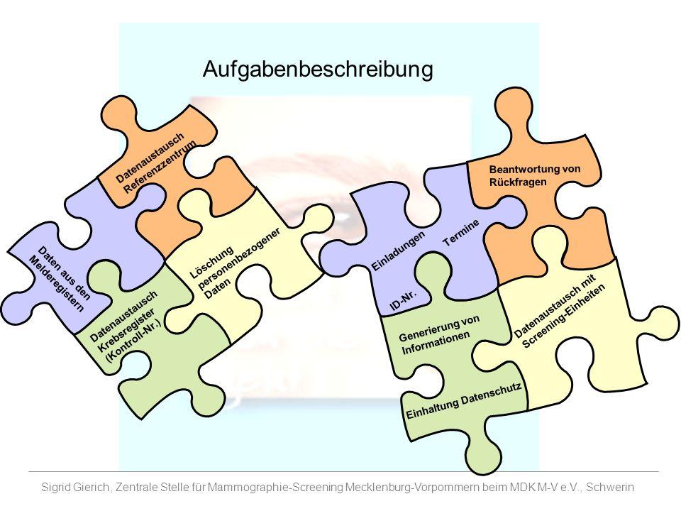 Aufgabenbeschreibung Sigrid Gierich, Zentrale Stelle für Mammographie-Screening Mecklenburg-Vorpommern beim MDK M-V e.V., Schwerin Daten aus den Melde