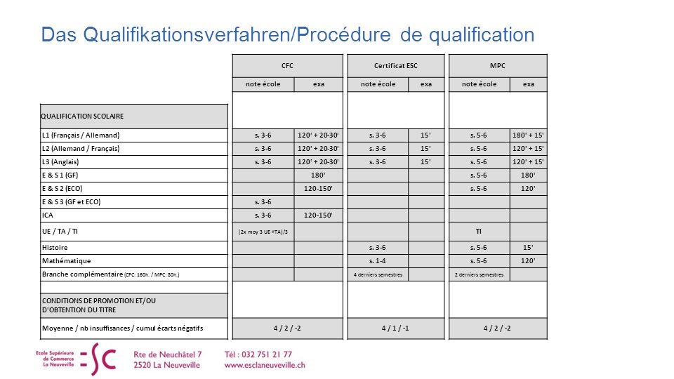 CFCCertificat ESCMPC note écoleexanote écoleexanote écoleexa QUALIFICATION SCOLAIRE L1 (Français / Allemand)s.