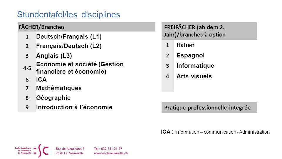 Stundentafel/les disciplines FÄCHER/Branches 1 Deutsch/Français (L1) 2 Français/Deutsch (L2) 3 Anglais (L3) 4-5 Economie et société (Gestion financière et économie) 6 ICA 7 Mathématiques 8 Géographie 9 Introduction à léconomie FREIFÄCHER (ab dem 2.