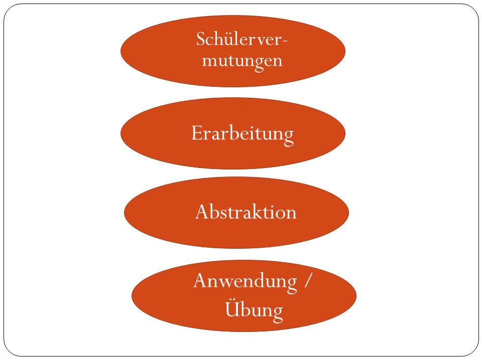 Abstraktion Erarbeitung Anwendung / Übung Schülerver- mutungen