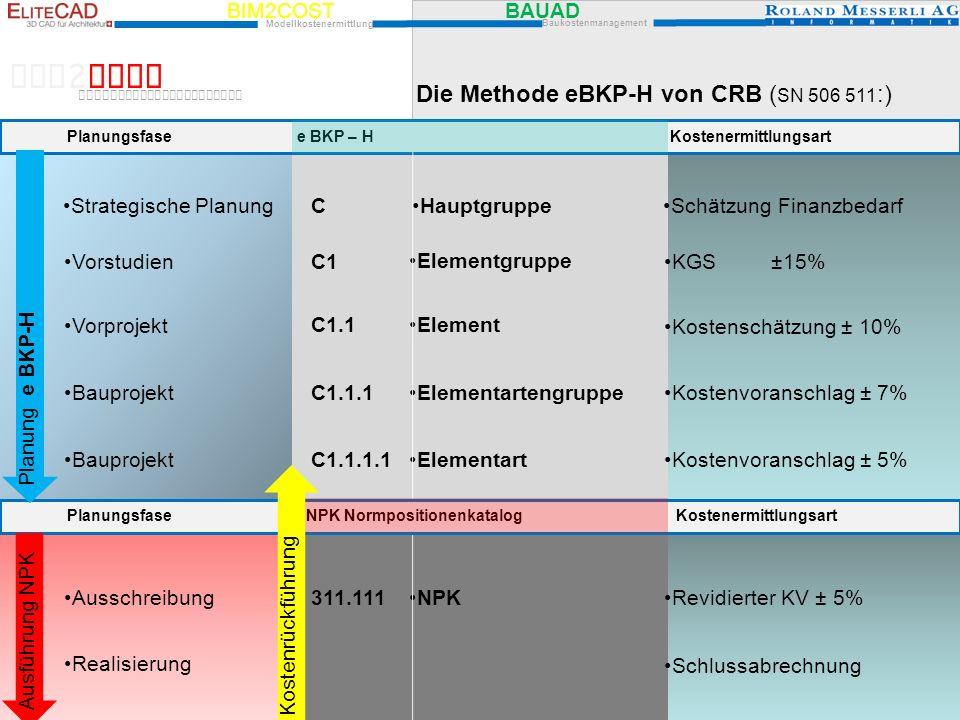 BIM2COST BAUAD Modellkostenermittlung Baukostenmanagement BIM 2 COST Modellkostenermittlung Die Methode eBKP-H von CRB ( SN 506 511 :) Realisierung Sc