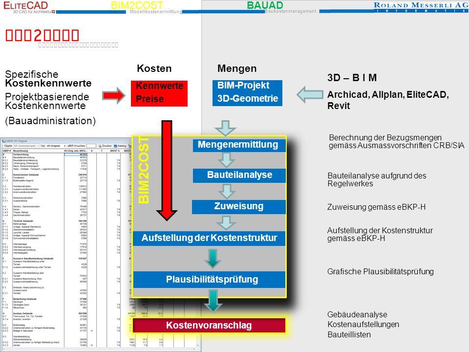 BIM2COST BAUAD Modellkostenermittlung Baukostenmanagement Kostenvoranschlag Gebäudeanalyse Kostenaufstellungen Bauteillisten 3D – B I M Archicad, Allp