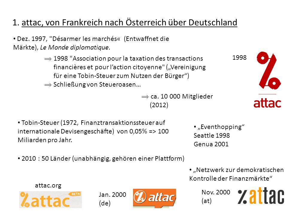 1998 Jan.2000 (de) Nov. 2000 (at) 1. attac, von Frankreich nach Österreich über Deutschland Dez.