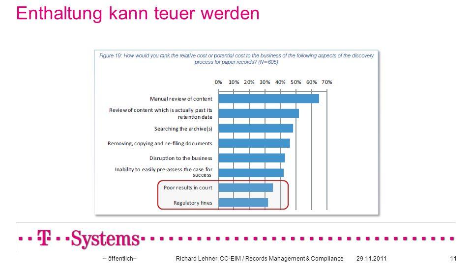Enthaltung kann teuer werden 29.11.2011– öffentlich– Richard Lehner, CC-EIM / Records Management & Compliance11