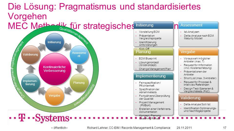 Die Lösung: Pragmatismus und standardisiertes Vorgehen MEC Methodik für strategisches ECM Consulting 29.11.2011– öffentlich– Richard Lehner, CC-EIM /