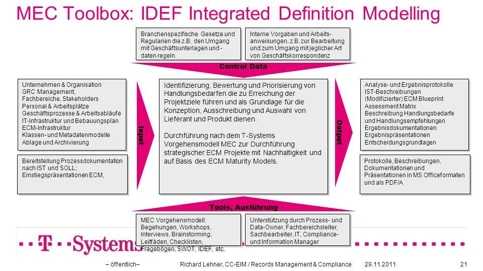 MEC Toolbox: IDEF Integrated Definition Modelling 29.11.2011– öffentlich– Richard Lehner, CC-EIM / Records Management & Compliance21 Identifizierung,