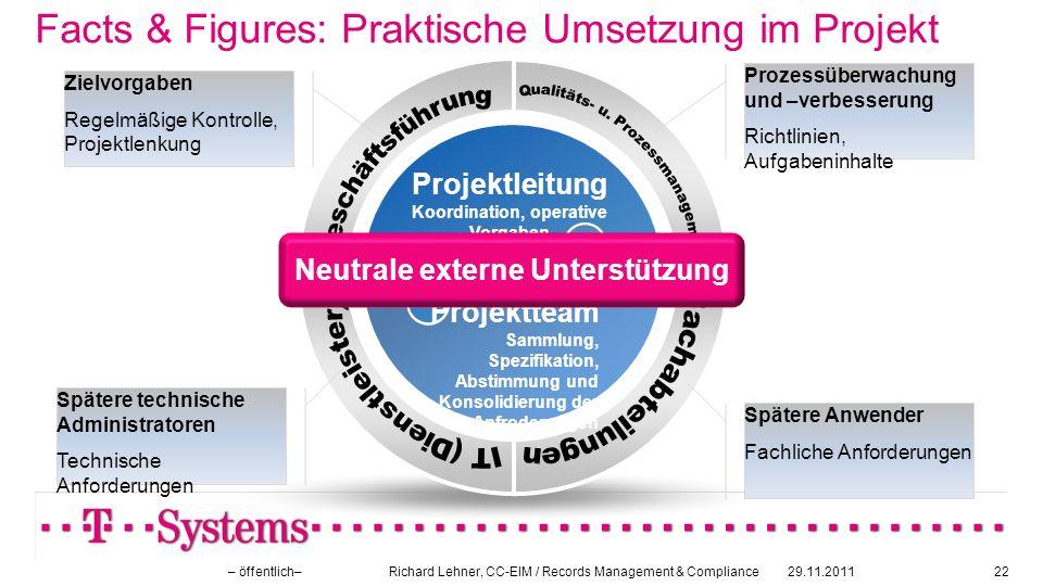 Facts & Figures: Praktische Umsetzung im Projekt 29.11.2011– öffentlich– Richard Lehner, CC-EIM / Records Management & Compliance22 Projektleitung Koo