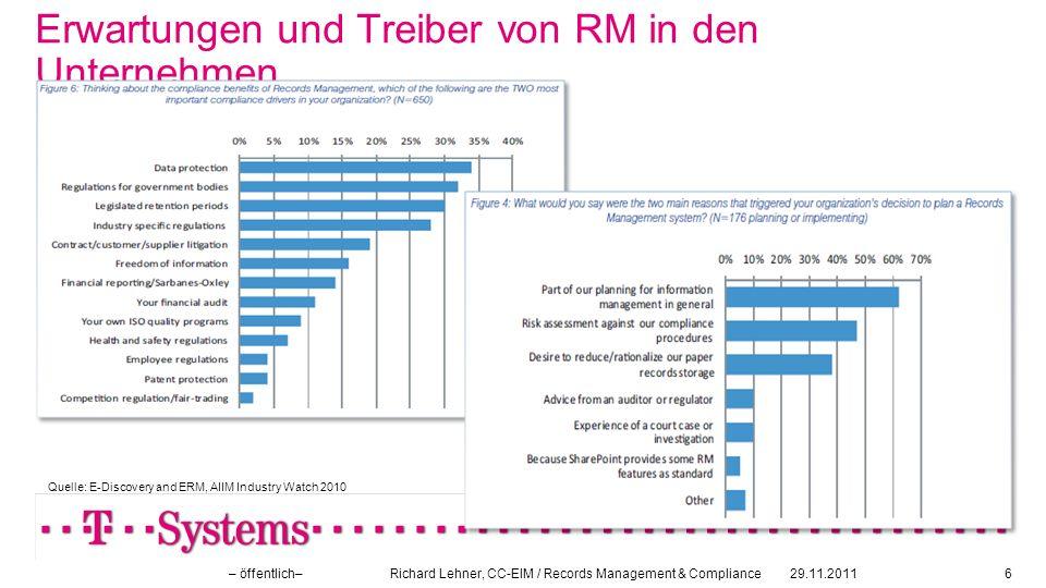 Erwartungen und Treiber von RM in den Unternehmen 29.11.2011– öffentlich– Richard Lehner, CC-EIM / Records Management & Compliance6 Quelle: E-Discover
