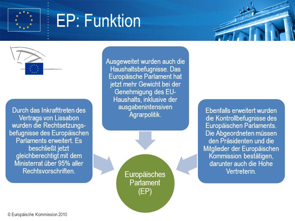 © Europäische Kommission 2010 Europäisches Parlament (EP) Durch das Inkrafttreten des Vertrags von Lissabon wurden die Rechtsetzungs- befugnisse des E