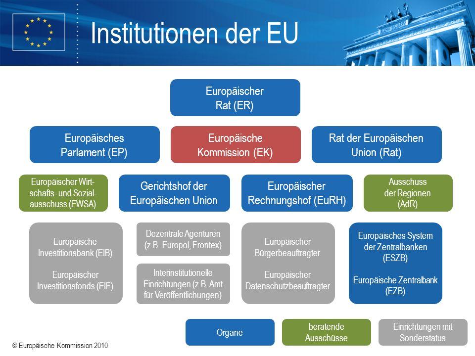 © Europäische Kommission 2010 Institutionen der EU Europäisches Parlament (EP) Europäische Kommission (EK) Rat der Europäischen Union (Rat) Ausschuss