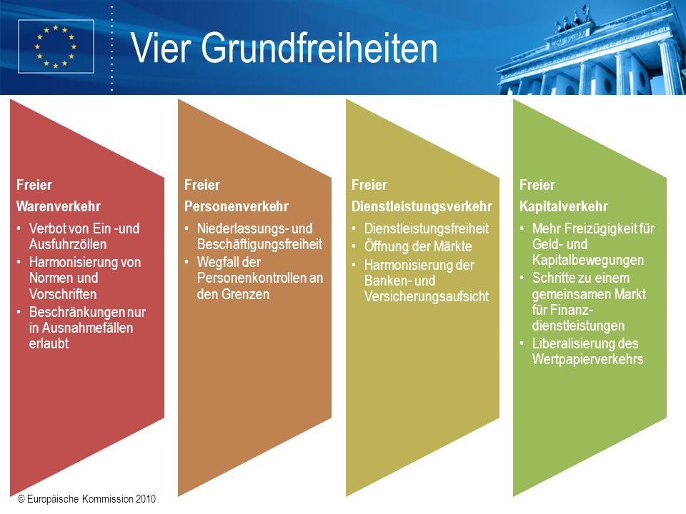 © Europäische Kommission 2010 Vier Grundfreiheiten Freier Warenverkehr Verbot von Ein -und Ausfuhrzöllen Harmonisierung von Normen und Vorschriften Be