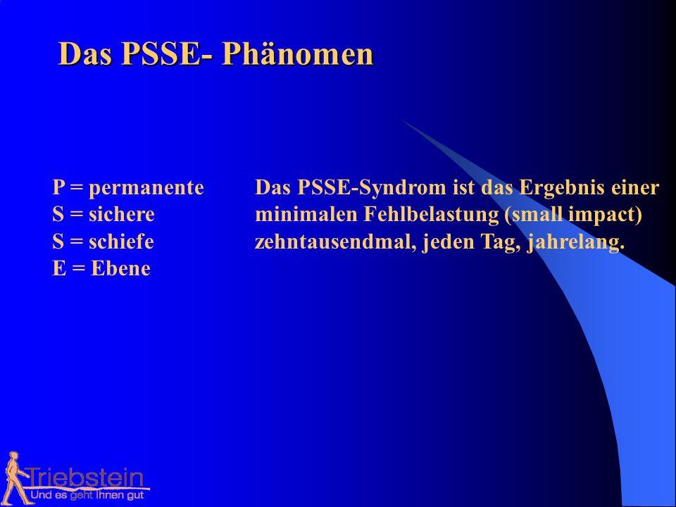 Das PSSE- Phänomen P = permanenteDas PSSE-Syndrom ist das Ergebnis einer S = sichere minimalen Fehlbelastung (small impact) S = schiefe zehntausendmal, jeden Tag, jahrelang.