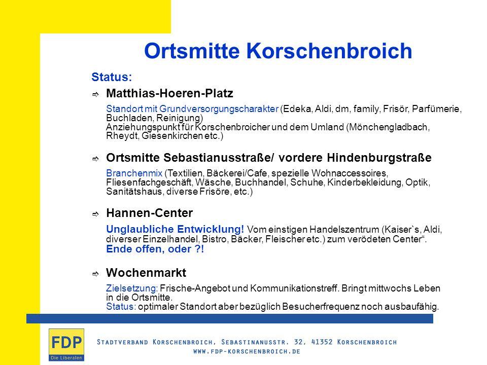 Ortsmitte Korschenbroich Status: Matthias-Hoeren-Platz Standort mit Grundversorgungscharakter (Edeka, Aldi, dm, family, Frisör, Parfümerie, Buchladen, Reinigung) Anziehungspunkt für Korschenbroicher und dem Umland (Mönchengladbach, Rheydt, Giesenkirchen etc.) Ortsmitte Sebastianusstraße/ vordere Hindenburgstraße Branchenmix (Textilien, Bäckerei/Cafe, spezielle Wohnaccessoires, Fliesenfachgeschäft, Wäsche, Buchhandel, Schuhe, Kinderbekleidung, Optik, Sanitätshaus, diverse Frisöre, etc.) Hannen-Center Unglaubliche Entwicklung.