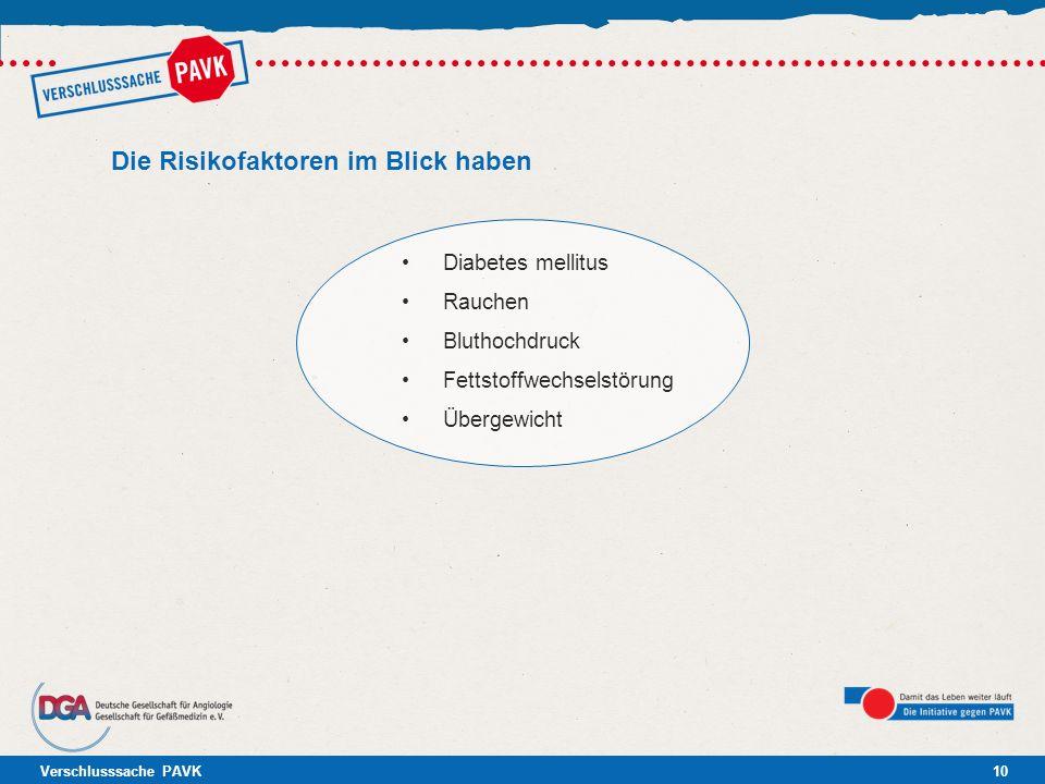 Verschlusssache PAVK10 Die Risikofaktoren im Blick haben Diabetes mellitus Rauchen Bluthochdruck Fettstoffwechselstörung Übergewicht