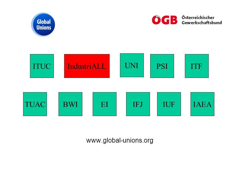 IndustriALL entstand aus einer Fusion am 19.