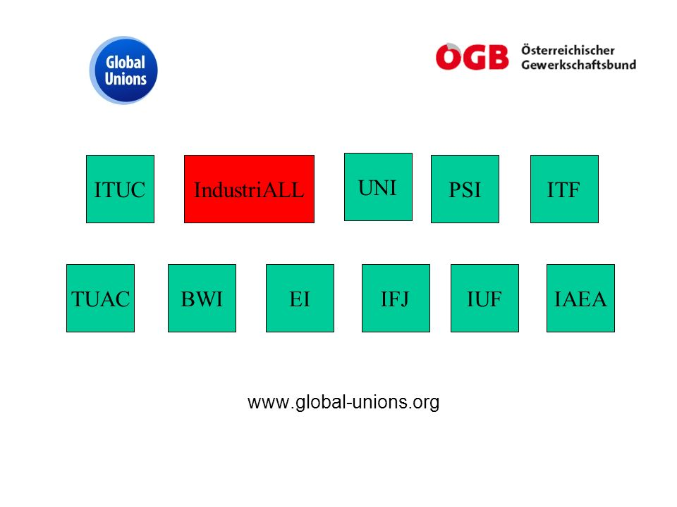 www.global-unions.org ITUCIndustriALL UNI PSIITF BWIEIIFJIUFTUACIAEA