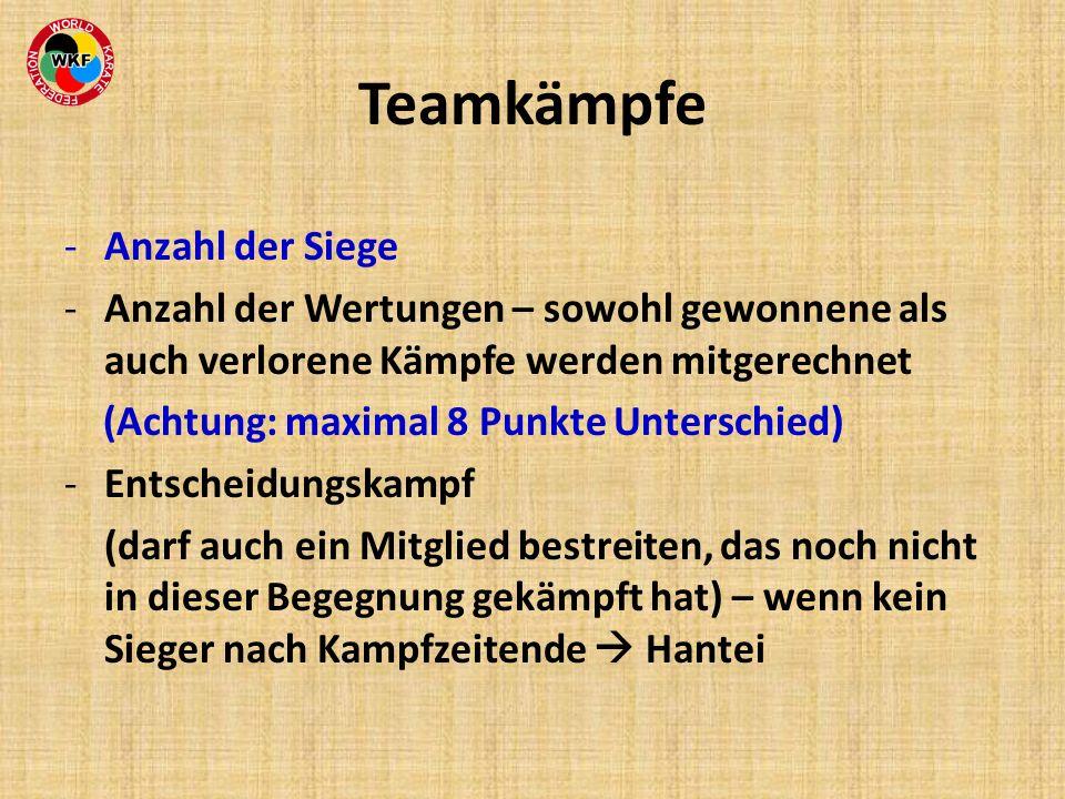 Teamkämpfe -Anzahl der Siege -Anzahl der Wertungen – sowohl gewonnene als auch verlorene Kämpfe werden mitgerechnet (Achtung: maximal 8 Punkte Untersc