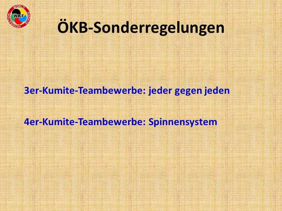 3er-Kumite-Teambewerbe: jeder gegen jeden 4er-Kumite-Teambewerbe: Spinnensystem ÖKB-Sonderregelungen