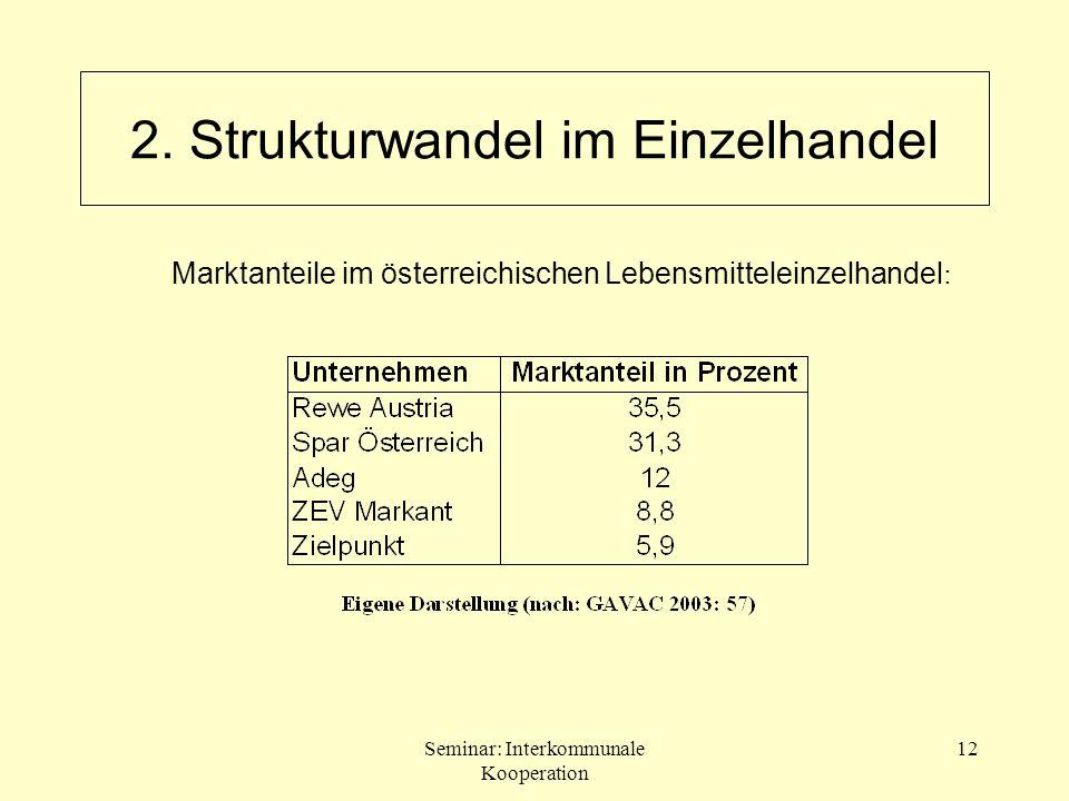 Seminar: Interkommunale Kooperation 12 2. Strukturwandel im Einzelhandel Marktanteile im österreichischen Lebensmitteleinzelhandel :